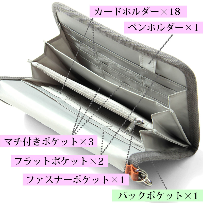 中の様子アップ  マチ付きポケット3、フラットポケット2、ファスナーポケット1、カードホルダー18、ペンホルダー1、バックポケット1