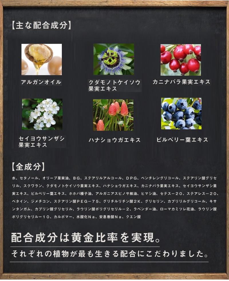 植物成分の説明