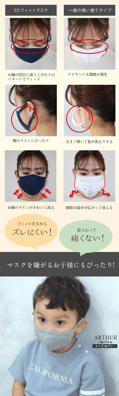 マスク比較 隙間のない構造