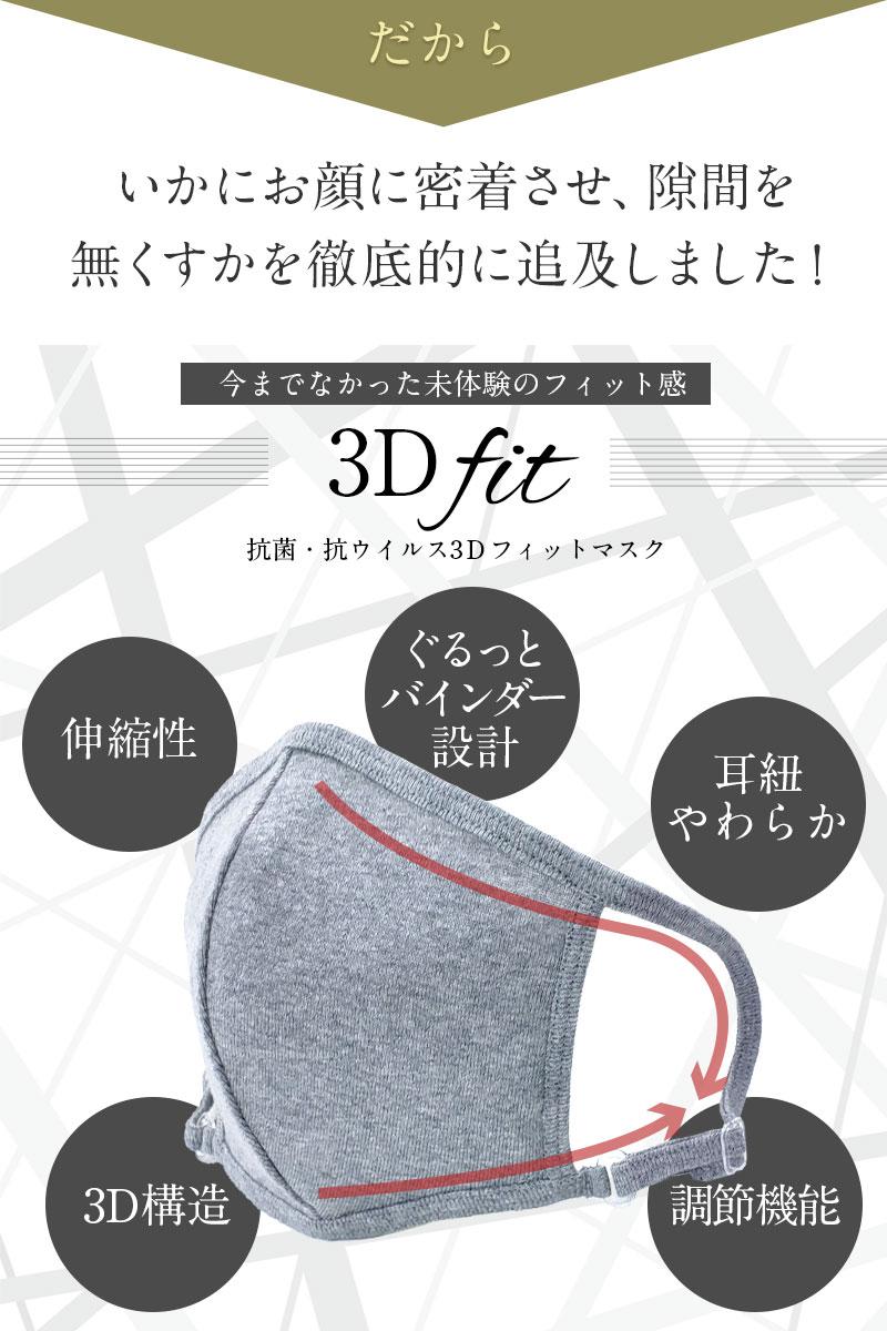 3D フィットマスク
