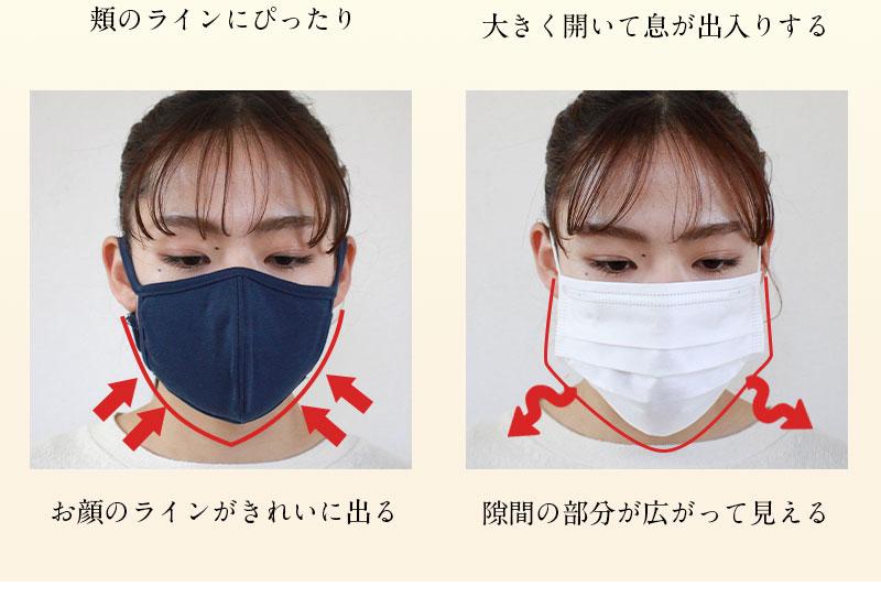 抗菌 抗ウイルス クレンゼ 差が出る 3Dフィットマスク 違い2