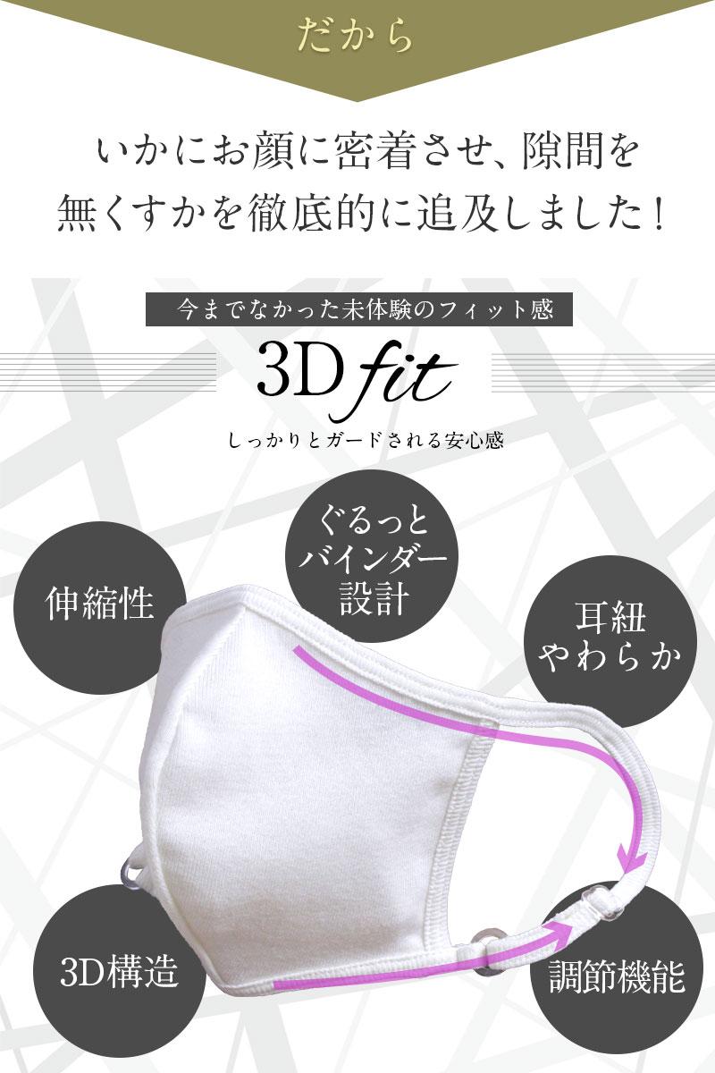 3Dフィット