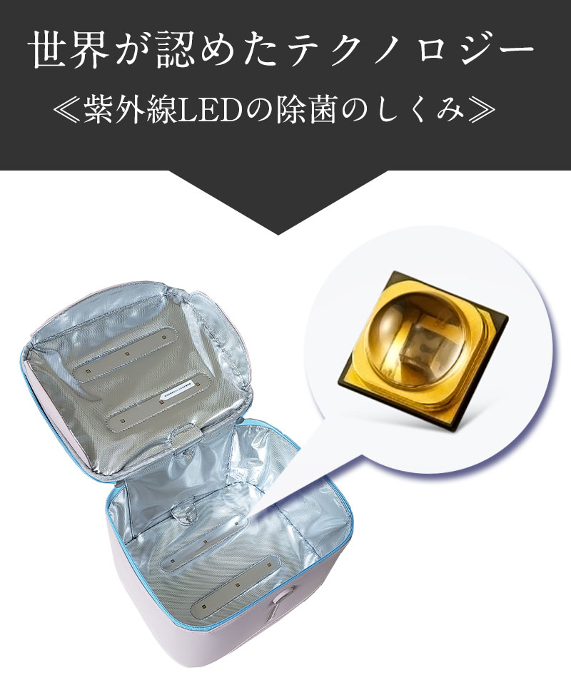 除菌のテクノロジー LED紫外線除菌