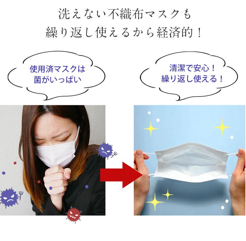 マスクの除菌にも使える 不織布マスク除菌
