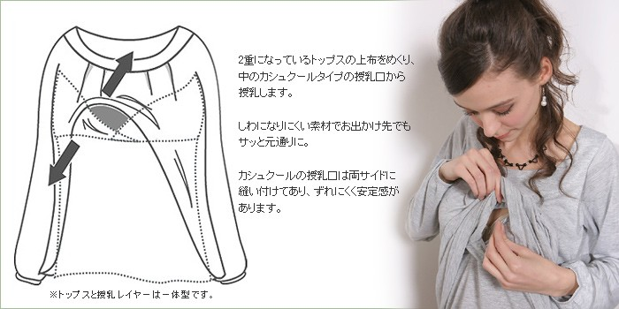 授乳口タイプ