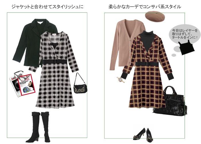 チェック柄プリントカシュクールワンピース 【セシル】 授乳服 マタニティウェア